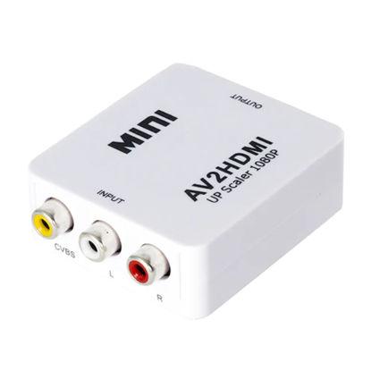 PURELINK PRC-105 AV TO HDMI CONVERTER resmi